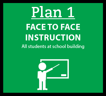 Plan 1 Face to Face Instruction All students at a school building Phase 5 & 6