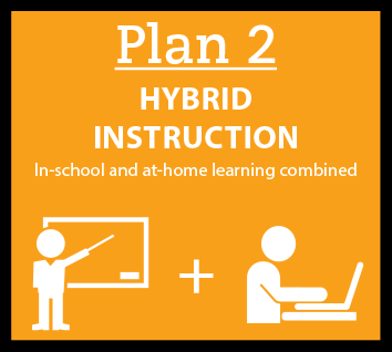 Plan 2 Hybrid Instruction In School and at home learning combined Phase 4