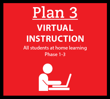 Plan 3 Virtual Instruction All students at home learning Phase 1 - 3